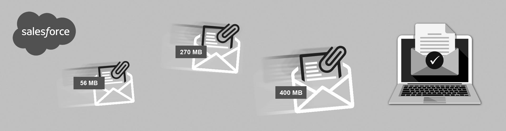 Mass Email Attachment in Salesforce - MassMailer