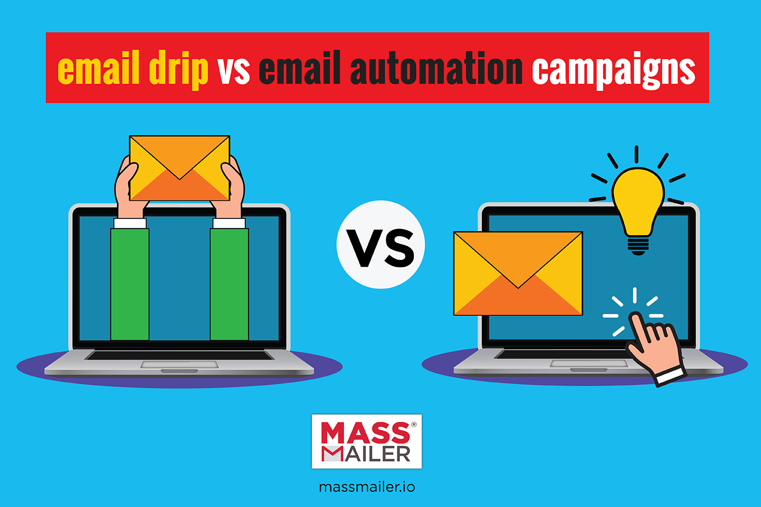 email drip campaign vs email automation campaign